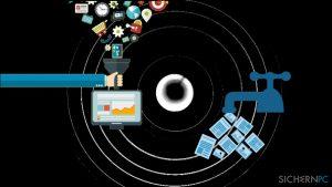 Verhindern Sie das Sammeln und Verkaufen von Daten mit einem No-Log-VPN